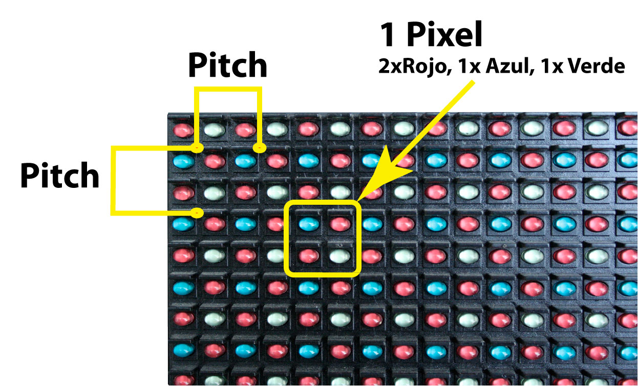 Representation of pixel pitch in LED signs